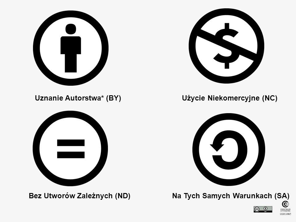 Uznanie Autorstwa* (BY) Użycie Niekomercyjne (NC) Bez Utworów Zależnych (ND)Na Tych Samych Warunkach (SA)