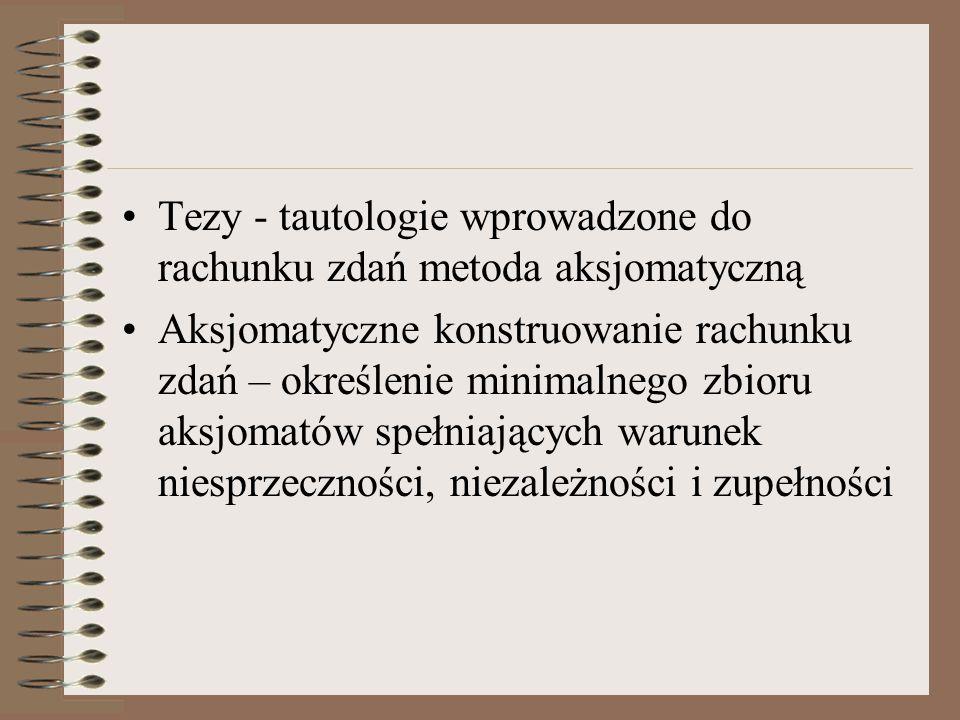 Tezy - tautologie wprowadzone do rachunku zdań metoda aksjomatyczną Aksjomatyczne konstruowanie rachunku zdań – określenie minimalnego zbioru aksjomat