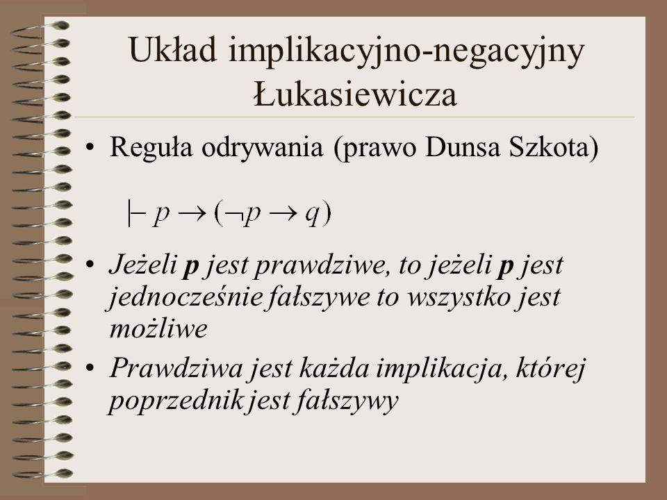 Układ implikacyjno-negacyjny Łukasiewicza Reguła odrywania (prawo Dunsa Szkota) Jeżeli p jest prawdziwe, to jeżeli p jest jednocześnie fałszywe to wsz