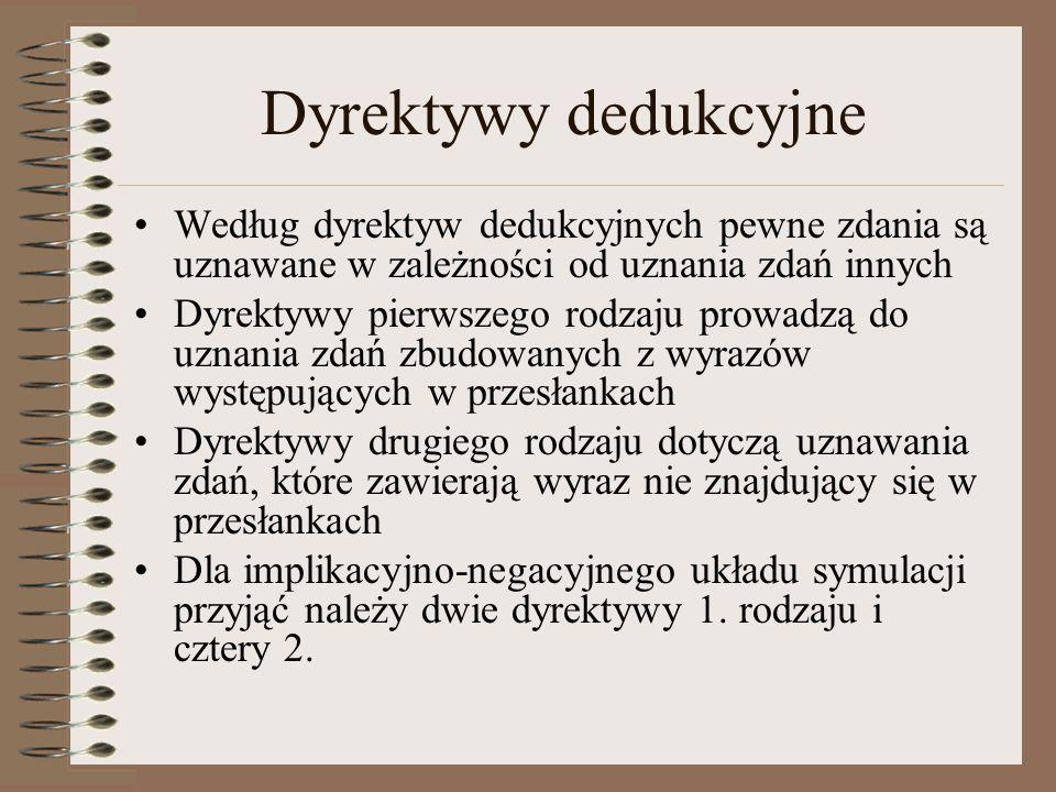 Dyrektywy dedukcyjne Według dyrektyw dedukcyjnych pewne zdania są uznawane w zależności od uznania zdań innych Dyrektywy pierwszego rodzaju prowadzą d
