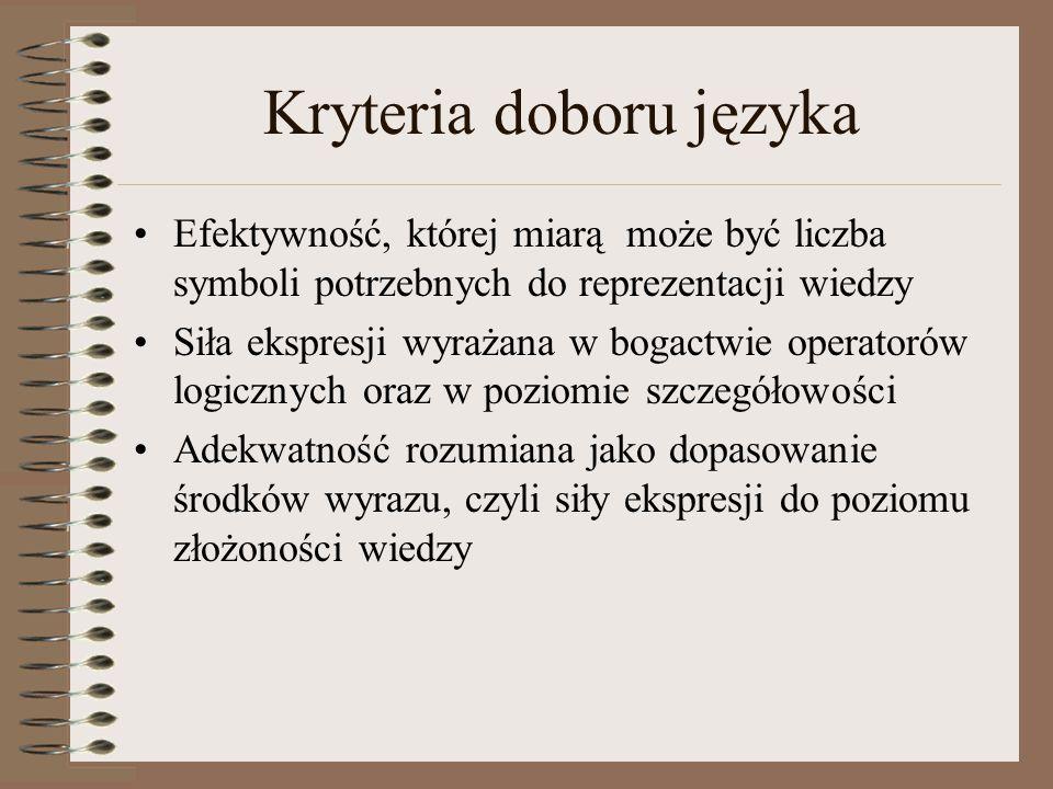 Kryteria doboru języka Efektywność, której miarą może być liczba symboli potrzebnych do reprezentacji wiedzy Siła ekspresji wyrażana w bogactwie opera