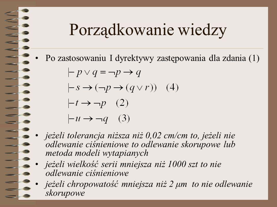 Porządkowanie wiedzy Po zastosowaniu I dyrektywy zastępowania dla zdania (1) jeżeli tolerancja niższa niż 0,02 cm/cm to, jeżeli nie odlewanie ciśnieni