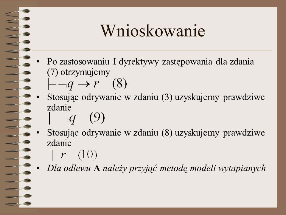 Wnioskowanie Po zastosowaniu I dyrektywy zastępowania dla zdania (7) otrzymujemy Stosując odrywanie w zdaniu (3) uzyskujemy prawdziwe zdanie Stosując