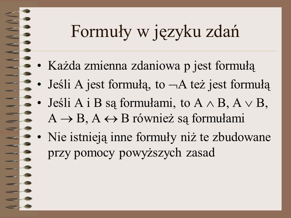 Termy Każda stała ze zbioru C = {c 1, c 2, c 3, … } jest termem Każda zmienna ze zbioru V = {v 1, v 2, v 3, … } jest termem Jeśli t 1, t 2, …, t n są termami, a f jest n- argumentową funkcją, wówczas f(t 1, t 2, …, t n ) jest termem Zbiór termów nie zwiera innych elementów niż te, których konstrukcja opisana jest powyższymi regułami