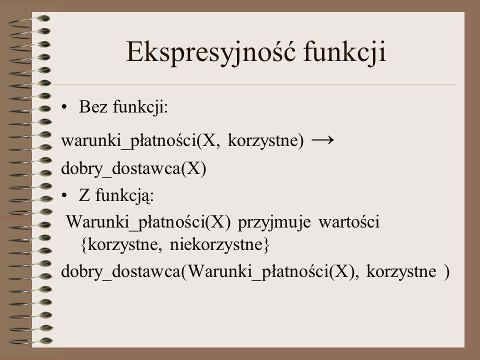 Ekspresyjność funkcji Bez funkcji: warunki_płatności(X, korzystne) → dobry_dostawca(X) Z funkcją: Warunki_płatności(X) przyjmuje wartości {korzystne,