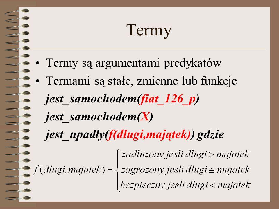 Termy Termy są argumentami predykatów Termami są stałe, zmienne lub funkcje jest_samochodem(fiat_126_p) jest_samochodem(X) jest_upadły(f(długi,majątek