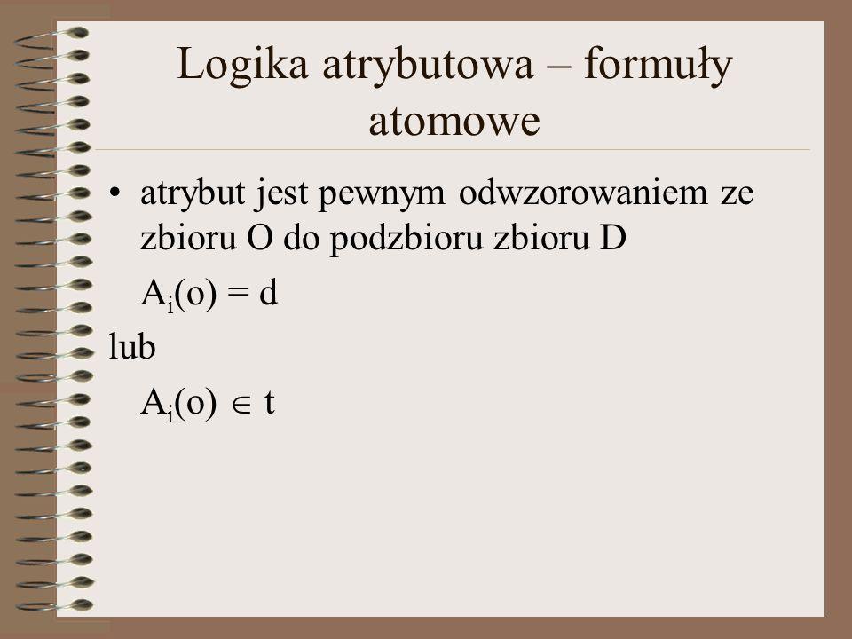 Logika atrybutowa – formuły atomowe atrybut jest pewnym odwzorowaniem ze zbioru O do podzbioru zbioru D A i (o) = d lub A i (o)  t