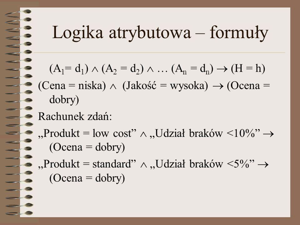 Logika atrybutowa – formuły (A 1 = d 1 )  (A 2 = d 2 )  … (A n = d n )  (H = h) (Cena = niska)  (Jakość = wysoka)  (Ocena = dobry) Rachunek zdań: