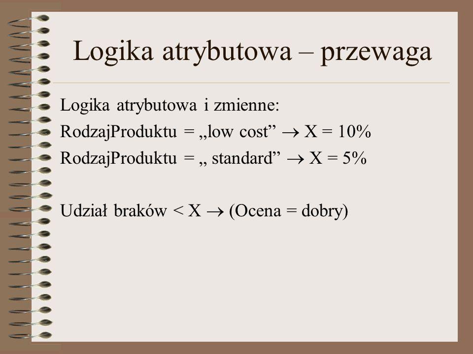 """Logika atrybutowa – przewaga Logika atrybutowa i zmienne: RodzajProduktu = """"low cost""""  X = 10% RodzajProduktu = """" standard""""  X = 5% Udział braków <"""