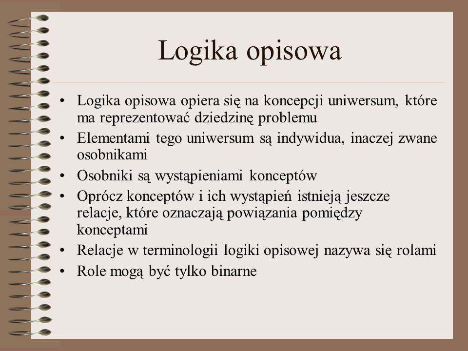 Logika opisowa Logika opisowa opiera się na koncepcji uniwersum, które ma reprezentować dziedzinę problemu Elementami tego uniwersum są indywidua, ina