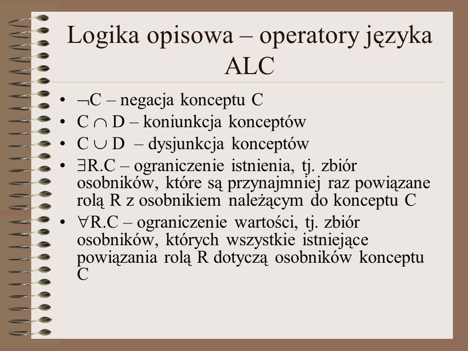 Logika opisowa – operatory języka ALC  C – negacja konceptu C C  D – koniunkcja konceptów C  D – dysjunkcja konceptów  R.C – ograniczenie istnieni