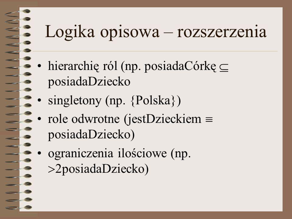 Logika opisowa – rozszerzenia hierarchię ról (np. posiadaCórkę  posiadaDziecko singletony (np. {Polska}) role odwrotne (jestDzieckiem  posiadaDzieck