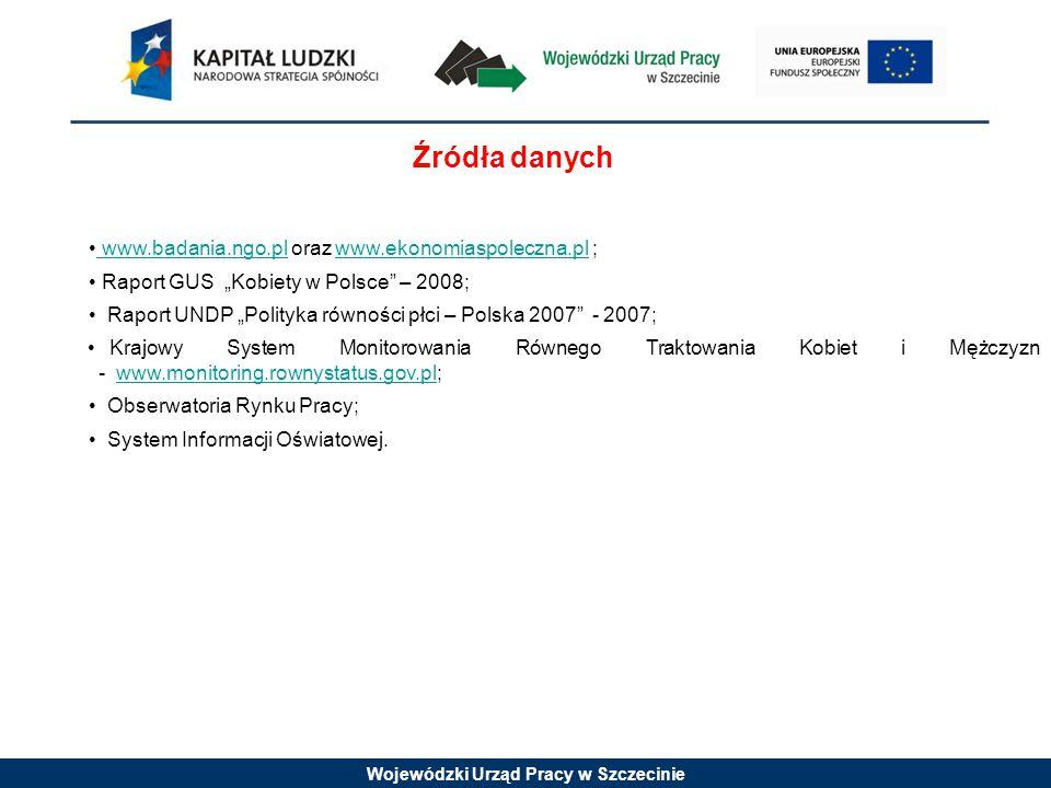 """Wojewódzki Urząd Pracy w Szczecinie Źródła danych www.badania.ngo.pl oraz www.ekonomiaspoleczna.pl ; www.badania.ngo.plwww.ekonomiaspoleczna.pl Raport GUS """"Kobiety w Polsce – 2008; Raport UNDP """"Polityka równości płci – Polska 2007 - 2007; Krajowy System Monitorowania Równego Traktowania Kobiet i Mężczyzn - www.monitoring.rownystatus.gov.pl;www.monitoring.rownystatus.gov.pl Obserwatoria Rynku Pracy; System Informacji Oświatowej."""