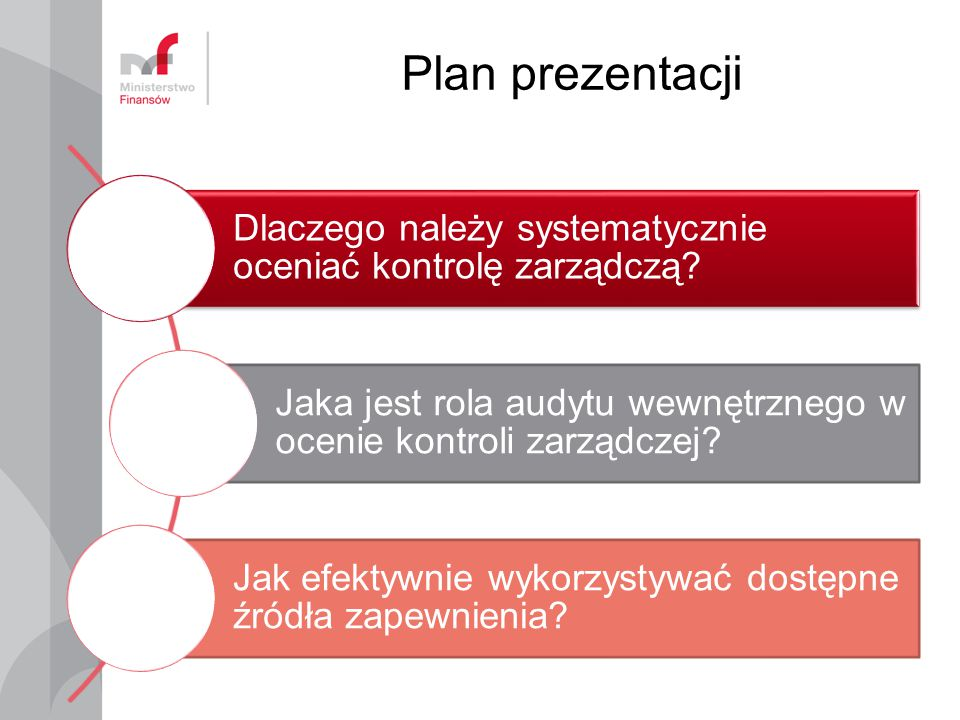Plan prezentacji Dlaczego należy systematycznie oceniać kontrolę zarządczą.