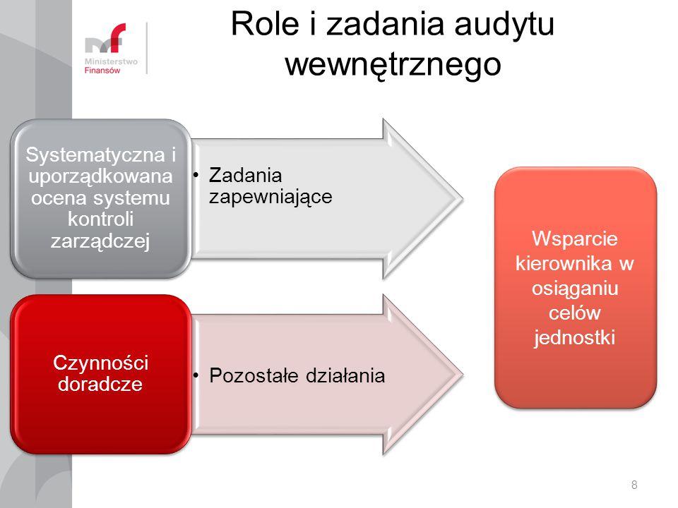Role i zadania audytu wewnętrznego Zadania zapewniające Systematyczna i uporządkowana ocena systemu kontroli zarządczej Pozostałe działania Czynności doradcze 8 Wsparcie kierownika w osiąganiu celów jednostki