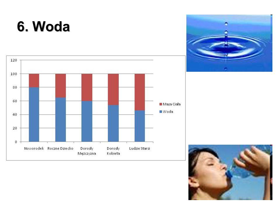 6. Woda