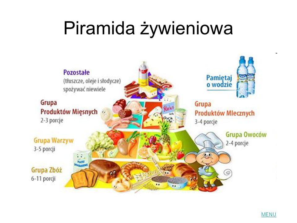 Piramida żywieniowa MENU