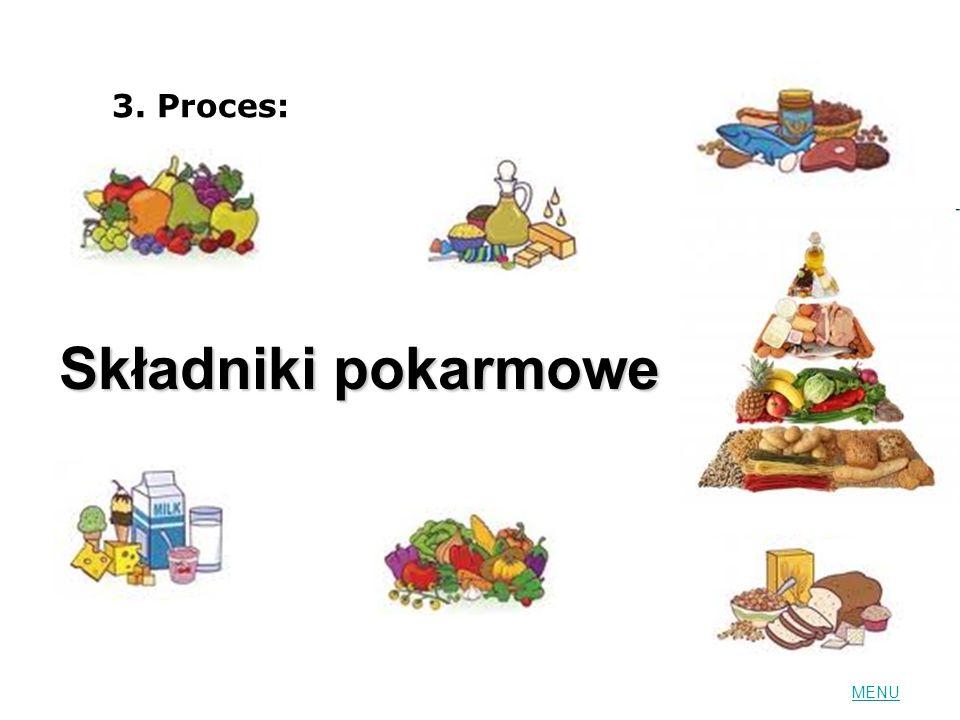 Składniki pokarmowe 3. Proces: MENU