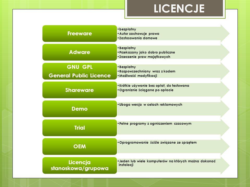 LICENCJE bezpłatny Autor zachowuje prawa Zastosowania domowe Freeware Bezpłatny Przekazany jako dobro publiczne Zrzeczenie praw majątkowych Adware Bez