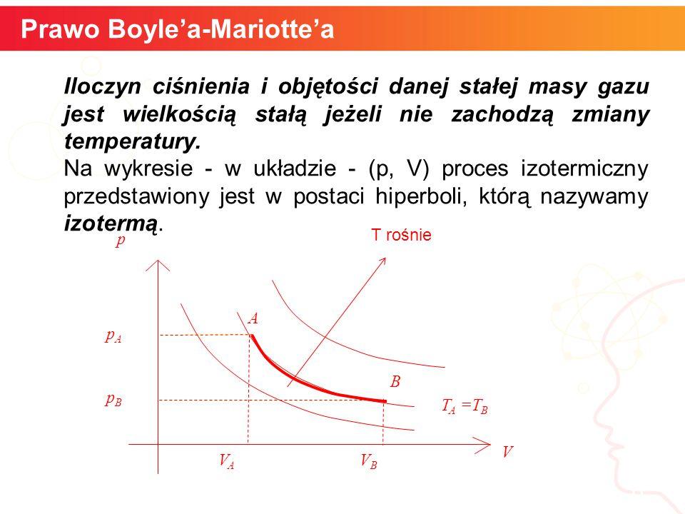 Prawo Boyle'a-Mariotte'a 6 Iloczyn ciśnienia i objętości danej stałej masy gazu jest wielkością stałą jeżeli nie zachodzą zmiany temperatury. Na wykre