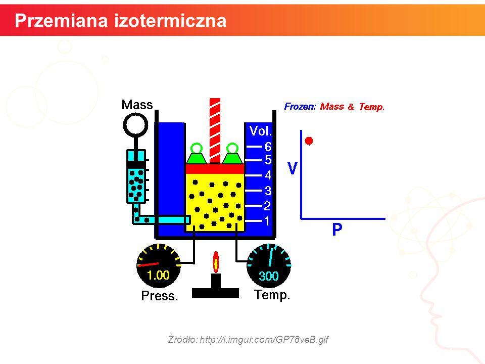 Przemiana izotermiczna 7 Źródło: http://i.imgur.com/GP78veB.gif