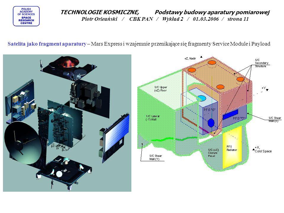 Satelita jako fragment aparatury – Mars Express i wzajemnie przenikające się fragmenty Service Module i Payload TECHNOLOGIE KOSMICZNE, Podstawy budowy