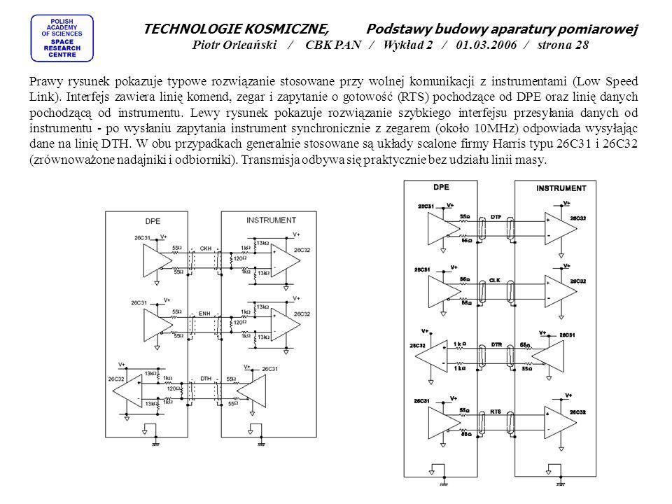 Prawy rysunek pokazuje typowe rozwiązanie stosowane przy wolnej komunikacji z instrumentami (Low Speed Link). Interfejs zawiera linię komend, zegar i