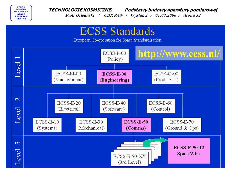 http://www.ecss.nl/ TECHNOLOGIE KOSMICZNE, Podstawy budowy aparatury pomiarowej Piotr Orleański / CBK PAN / Wykład 2 / 01.03.2006 / strona 32