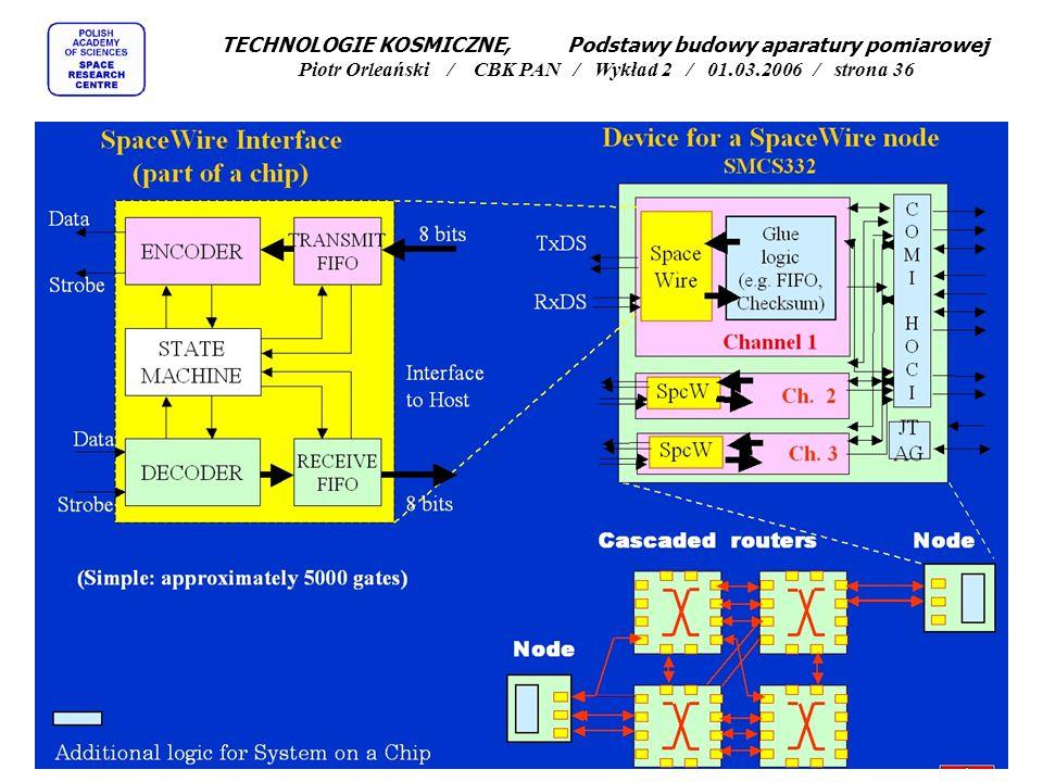 TECHNOLOGIE KOSMICZNE, Podstawy budowy aparatury pomiarowej Piotr Orleański / CBK PAN / Wykład 2 / 01.03.2006 / strona 36