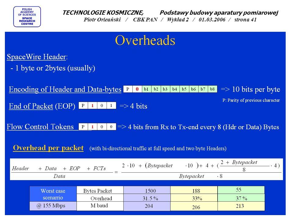 TECHNOLOGIE KOSMICZNE, Podstawy budowy aparatury pomiarowej Piotr Orleański / CBK PAN / Wykład 2 / 01.03.2006 / strona 41