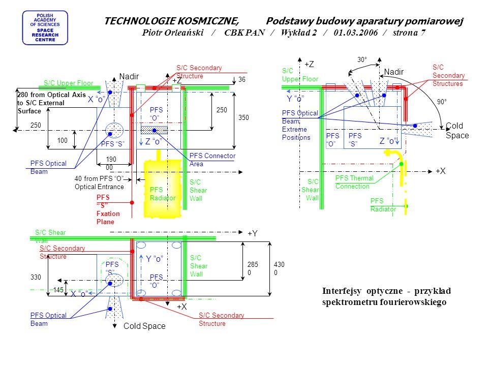 Interfejsy termiczne Bilans cieplny satelity i wynikające z niego warunki pracy aparatury.