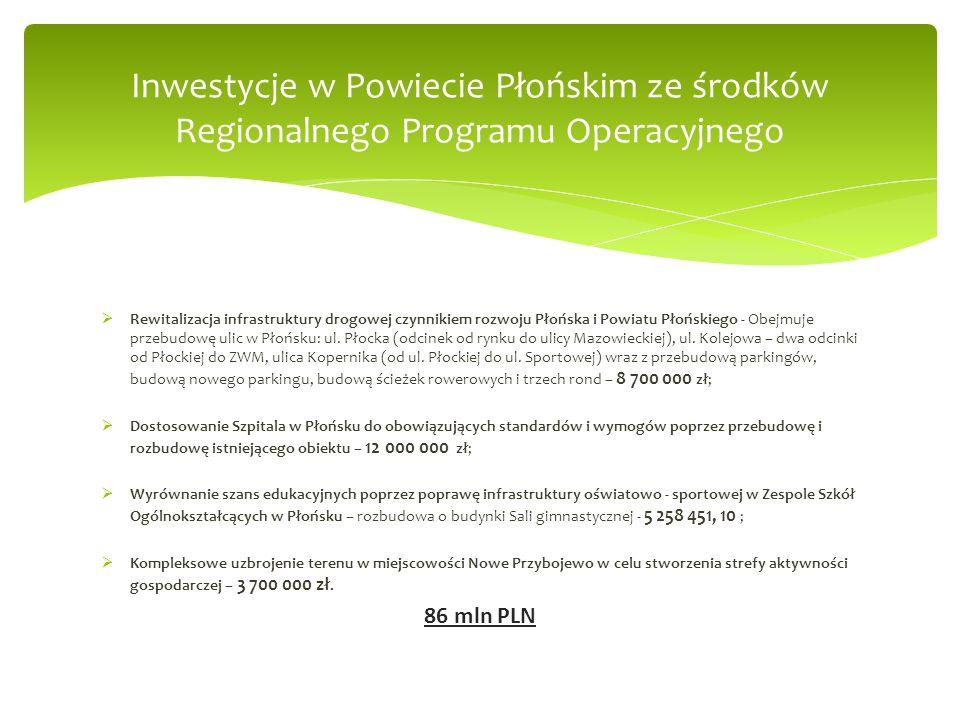  Rewitalizacja infrastruktury drogowej czynnikiem rozwoju Płońska i Powiatu Płońskiego - Obejmuje przebudowę ulic w Płońsku: ul.