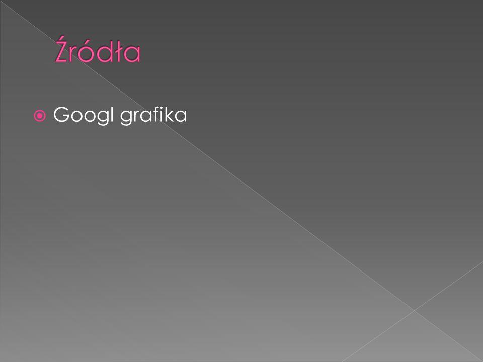  Googl grafika