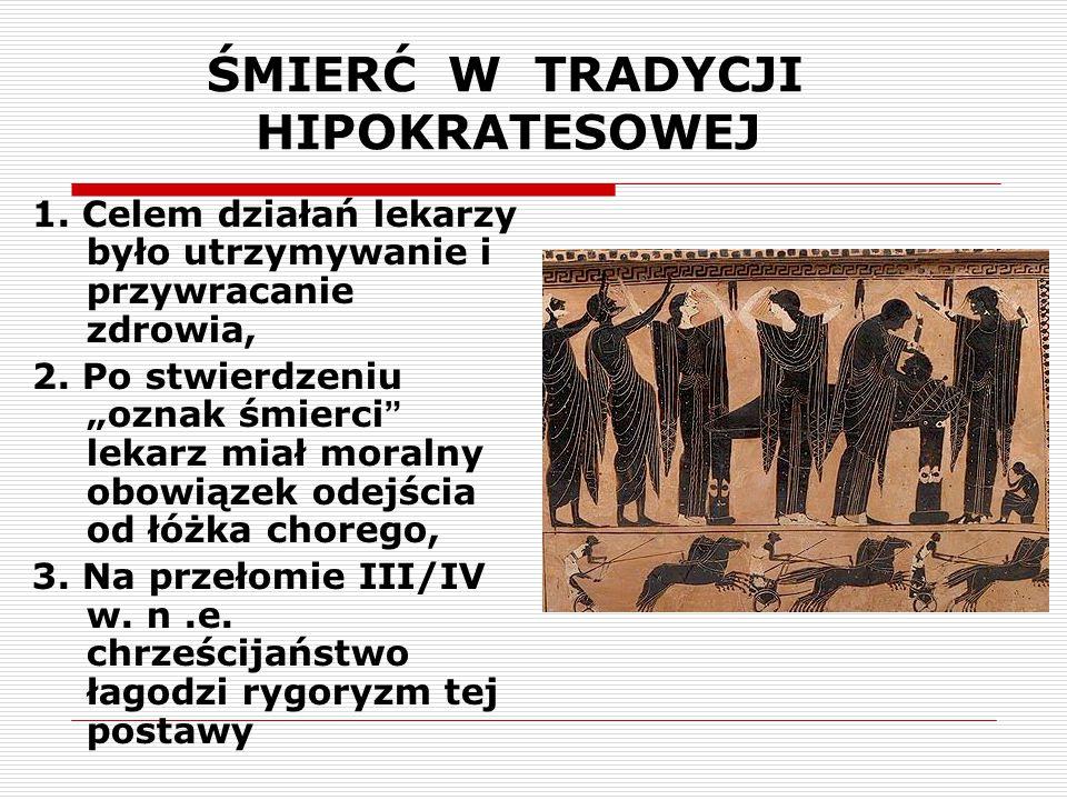 CHRYSTIANIZACJA ŚMIERCI 1.
