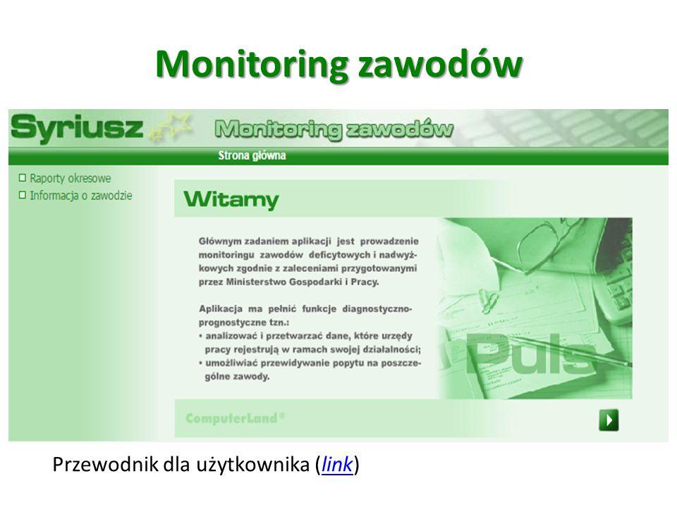 Monitoring zawodów Przewodnik dla użytkownika (link)link
