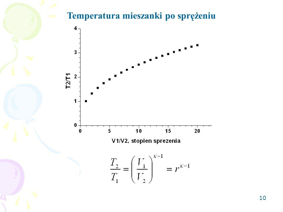 10 Temperatura mieszanki po sprężeniu