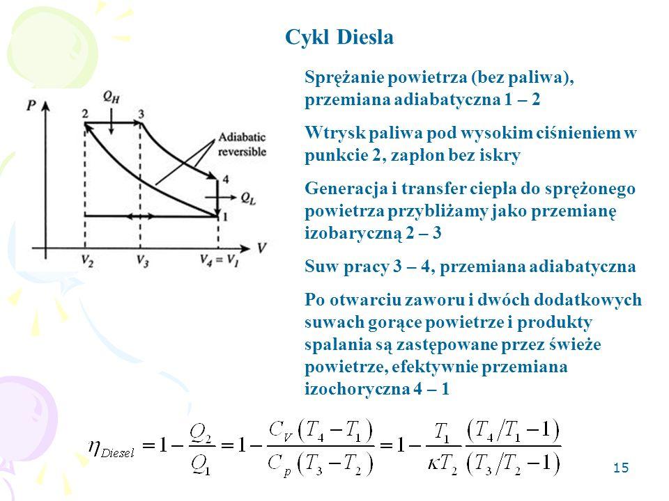 15 Cykl Diesla Sprężanie powietrza (bez paliwa), przemiana adiabatyczna 1 – 2 Wtrysk paliwa pod wysokim ciśnieniem w punkcie 2, zapłon bez iskry Gener