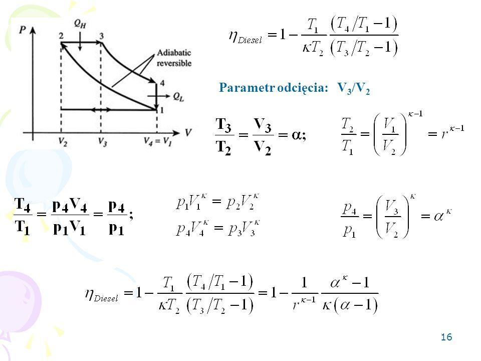 16 Parametr odcięcia: V 3 /V 2
