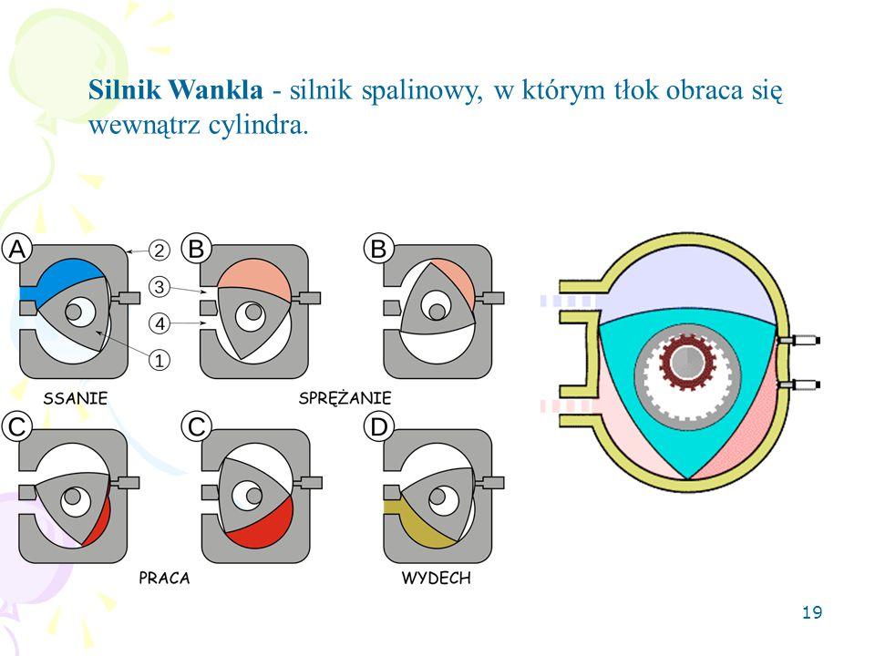 19 Silnik Wankla - silnik spalinowy, w którym tłok obraca się wewnątrz cylindra.