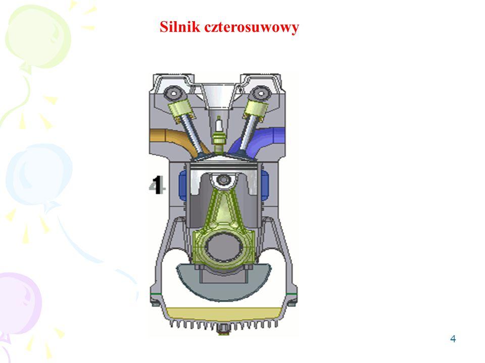 4 Silnik czterosuwowy