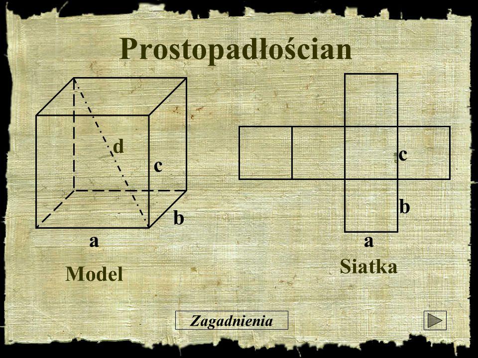 Prostopadłościan Model Siatka d a b c a b c Zagadnienia