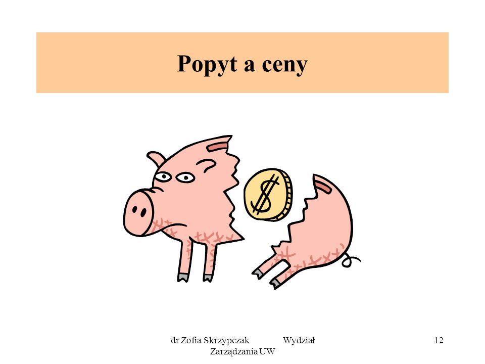 dr Zofia Skrzypczak Wydział Zarządzania UW 12 Popyt a ceny