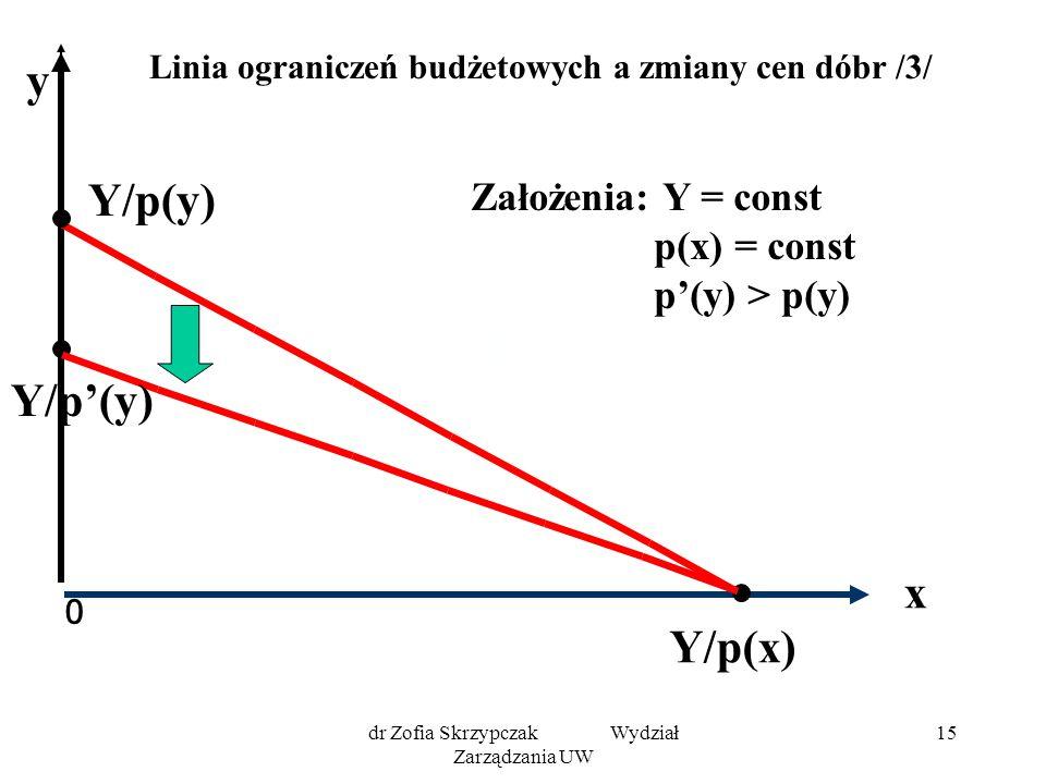 dr Zofia Skrzypczak Wydział Zarządzania UW 15 Linia ograniczeń budżetowych a zmiany cen dóbr /3/ 0 x Y/p(y) Y/p(x) y Założenia: Y = const p(x) = const