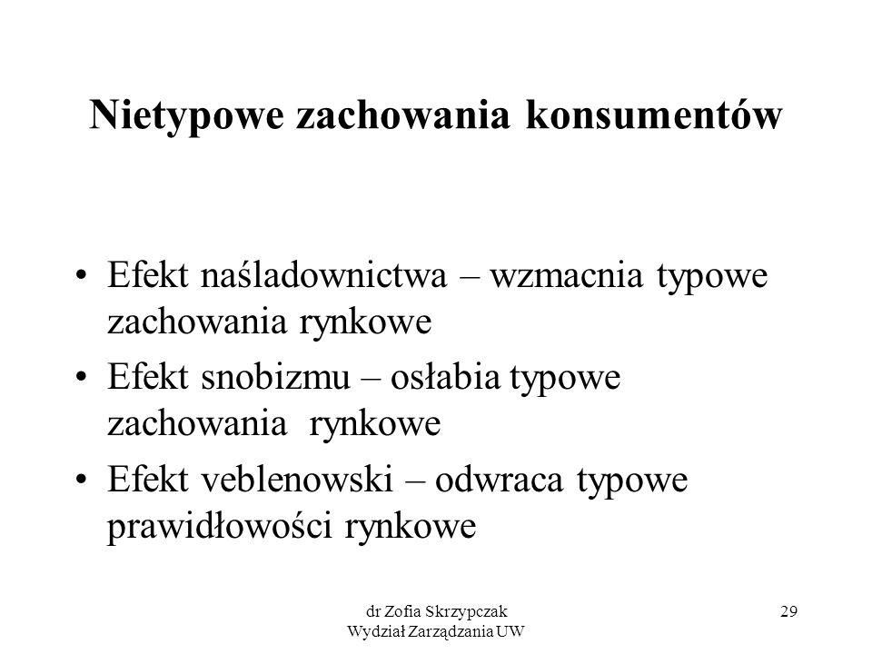 dr Zofia Skrzypczak Wydział Zarządzania UW 29 Nietypowe zachowania konsumentów Efekt naśladownictwa – wzmacnia typowe zachowania rynkowe Efekt snobizm