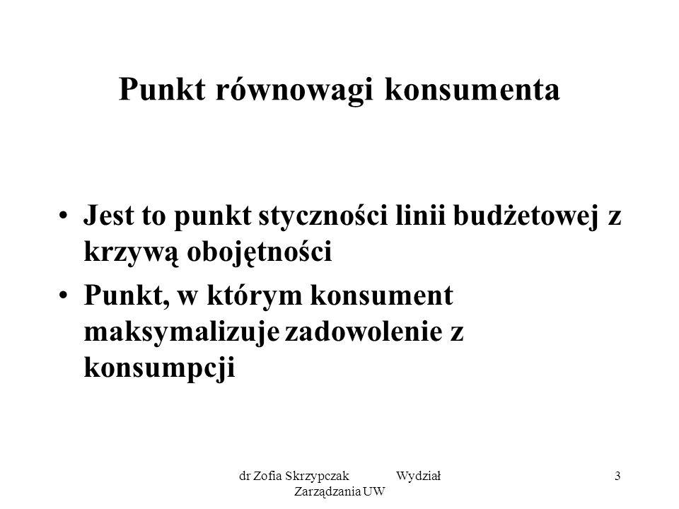 dr Zofia Skrzypczak Wydział Zarządzania UW 24 Popyt indywidualnego konsumenta a popyt rynkowy d1, d2, d3,........dn – popyt indywidualnego konsumenta Popyt rynkowy: d1 + d2 + d3 +......