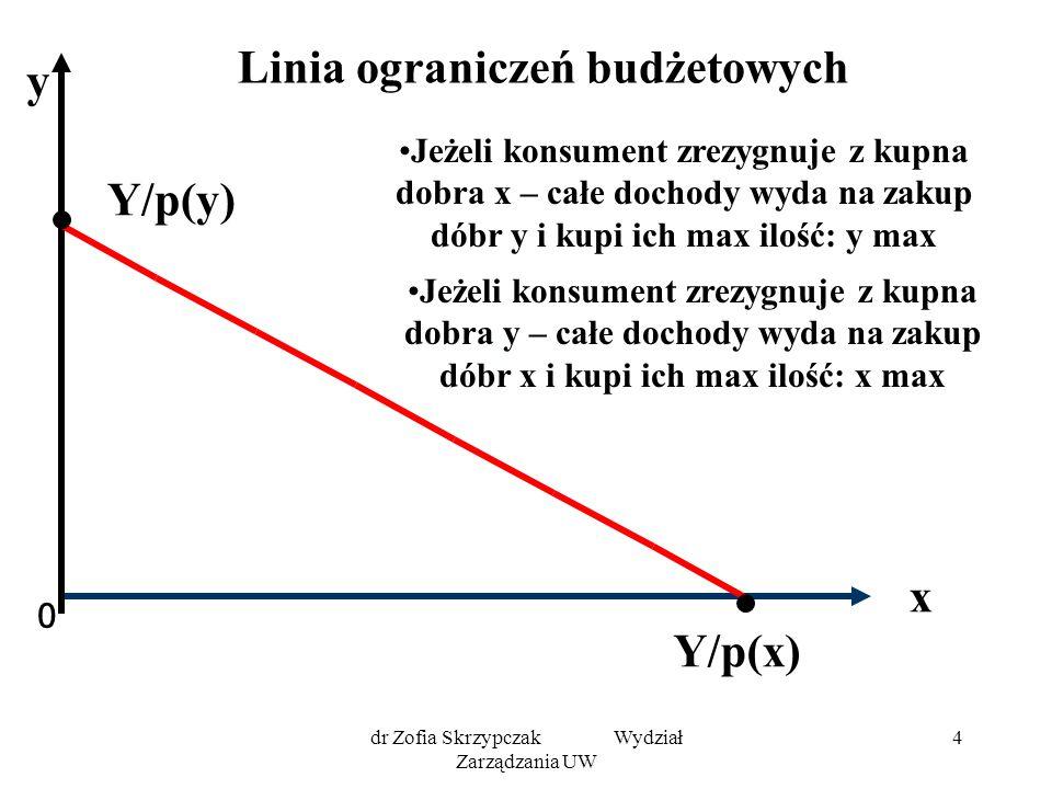 dr Zofia Skrzypczak Wydział Zarządzania UW 15 Linia ograniczeń budżetowych a zmiany cen dóbr /3/ 0 x Y/p(y) Y/p(x) y Założenia: Y = const p(x) = const p'(y) > p(y) Y/p'(y)