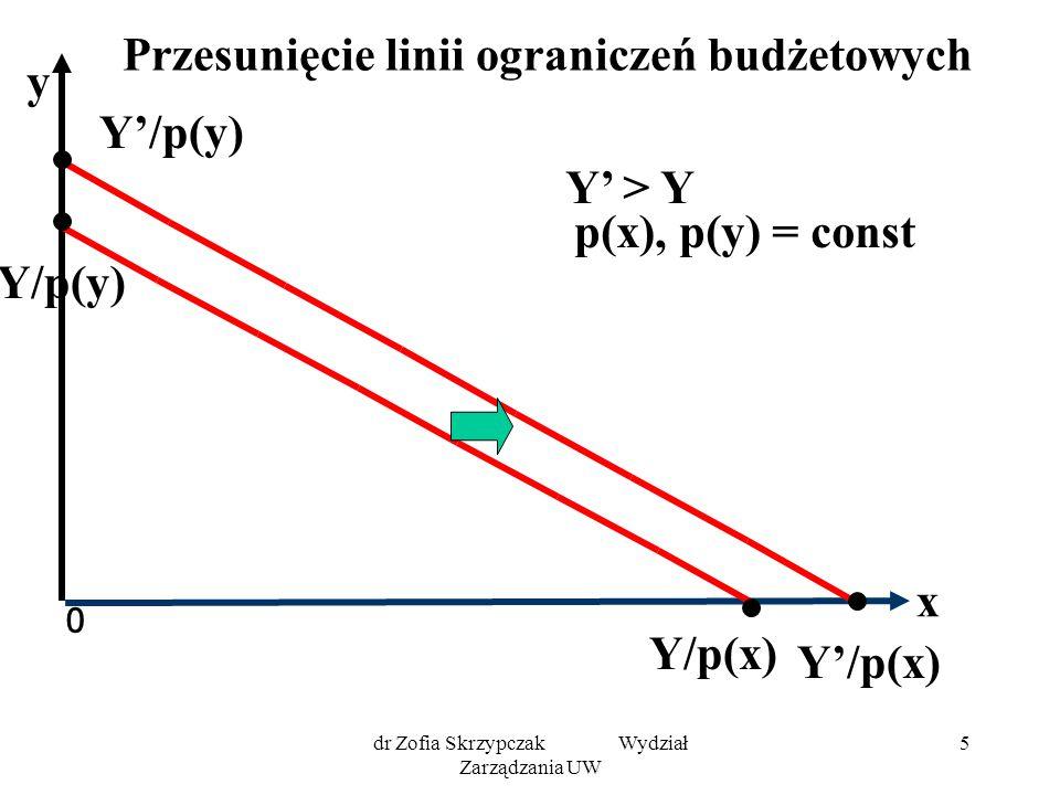 dr Zofia Skrzypczak Wydział Zarządzania UW 16 Linia ograniczeń budżetowych a zmiany cen dóbr /4/ 0 x Y/p'(y) Y/p(x) y Założenia: Y = const p(x) = const p'(y) < p(y) Y/p(y)