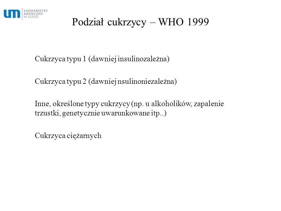 Podział cukrzycy – WHO 1999 Cukrzyca typu 1 (dawniej insulinozależna) Cukrzyca typu 2 (dawniej nsulinoniezależna) Inne, określone typy cukrzycy (np. u