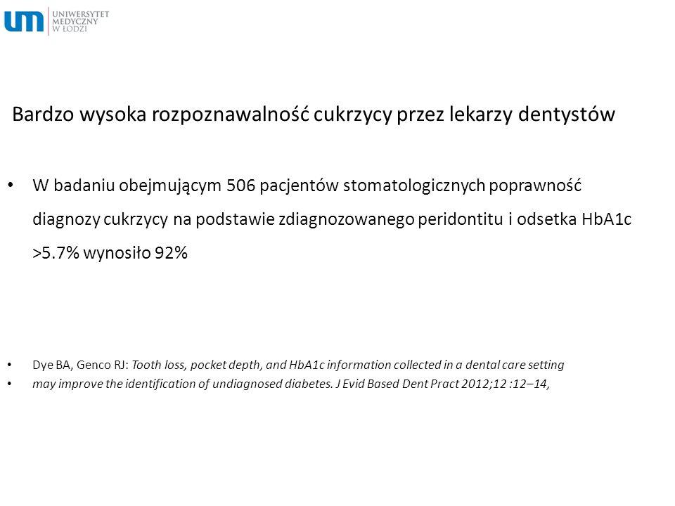 Bardzo wysoka rozpoznawalność cukrzycy przez lekarzy dentystów W badaniu obejmującym 506 pacjentów stomatologicznych poprawność diagnozy cukrzycy na p