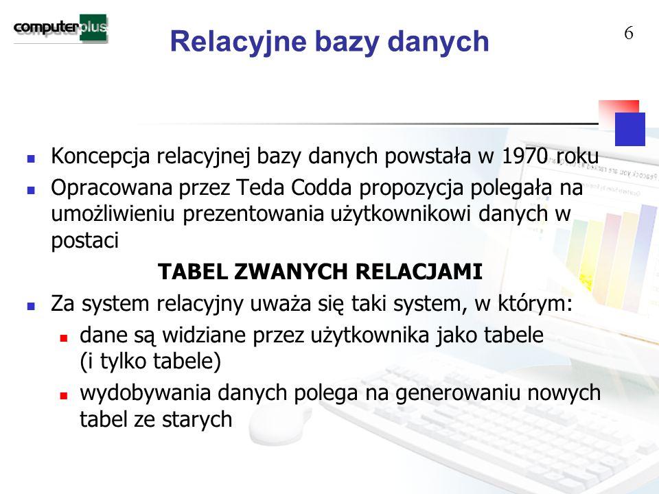Relacyjne bazy danych Koncepcja relacyjnej bazy danych powstała w 1970 roku Opracowana przez Teda Codda propozycja polegała na umożliwieniu prezentowania użytkownikowi danych w postaci TABEL ZWANYCH RELACJAMI Za system relacyjny uważa się taki system, w którym: dane są widziane przez użytkownika jako tabele (i tylko tabele) wydobywania danych polega na generowaniu nowych tabel ze starych 6